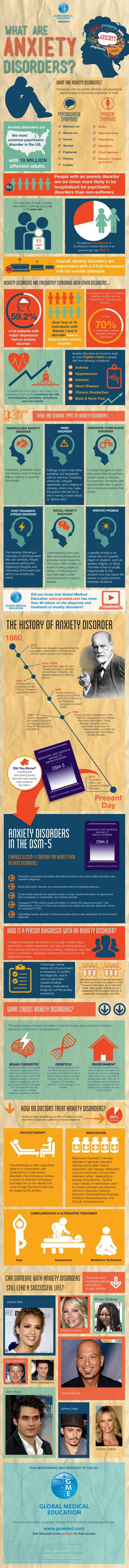 eft-for-anxiety-infographics-2